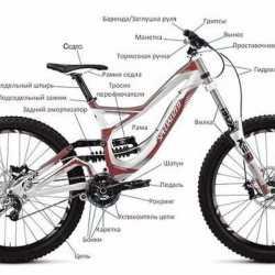 Велоремонт ремонт велосипедов помощь то