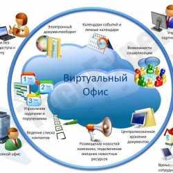 Виртуальный офиса/ ит инфраструктура