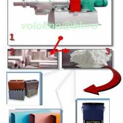 утилизация отХодов композитных материалов