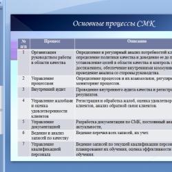 Презентации для студентов и специалистов.