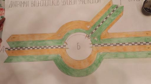 Суточный план-график в Санкт-Петербурге. Фото 5